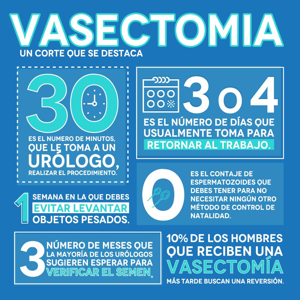 Mitos de la vasectomía